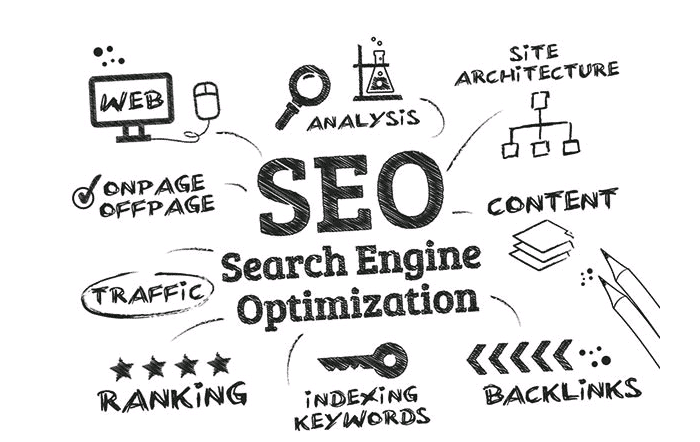SEO and Website Traffic
