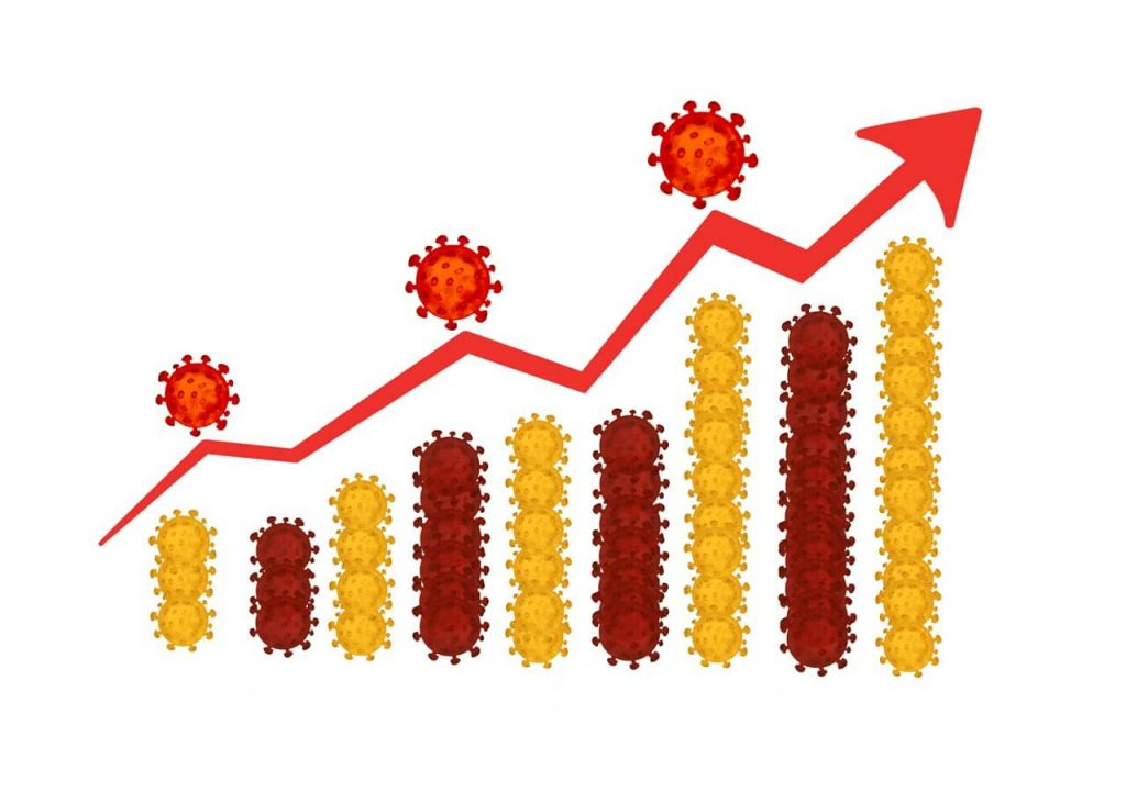 3 Key Marketing Statistics to Consider in the Post-Pandemic World